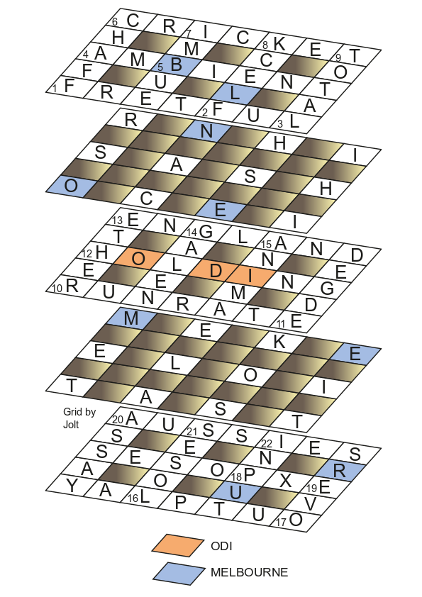 January 2021 grid solution