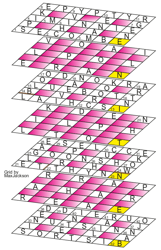 May 2021 grid solution