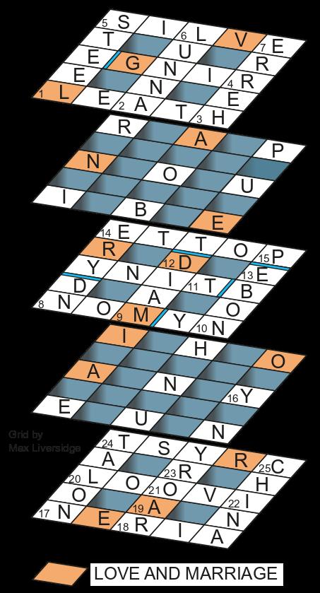 June 2021 solution grid